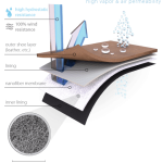 Membrana impermeable, termorregulada, a pruba de auga, viento y transpirable.